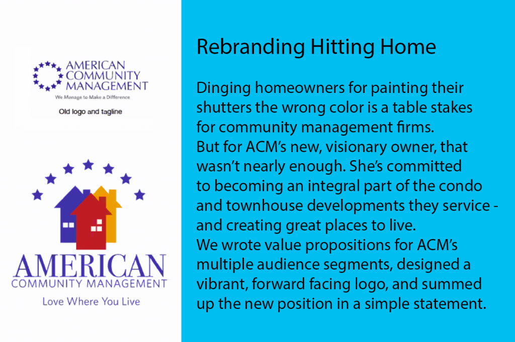 Rebranding Hitting Home Dinging homeowners for painting their shutters the wrong color is a table stakes for community management firms. But for ACM's new, visionary owner, that wash't nearly enough. She's committed to becoming an integral part of the condo and townhouse developmetns they servce - and creating great places to live. We wrote value propositions for ACM's multiple audience segments, designed a vibrant, forward facing logo, and summed up the new position in a simple statement.